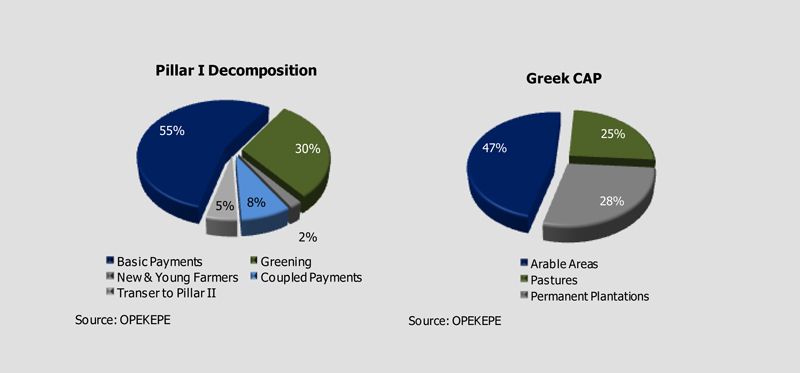 2015 report on greeces investment potential As central, eastern, and southeastern europe structural and institutional reforms are critical to lifting potential growth see links with greece.