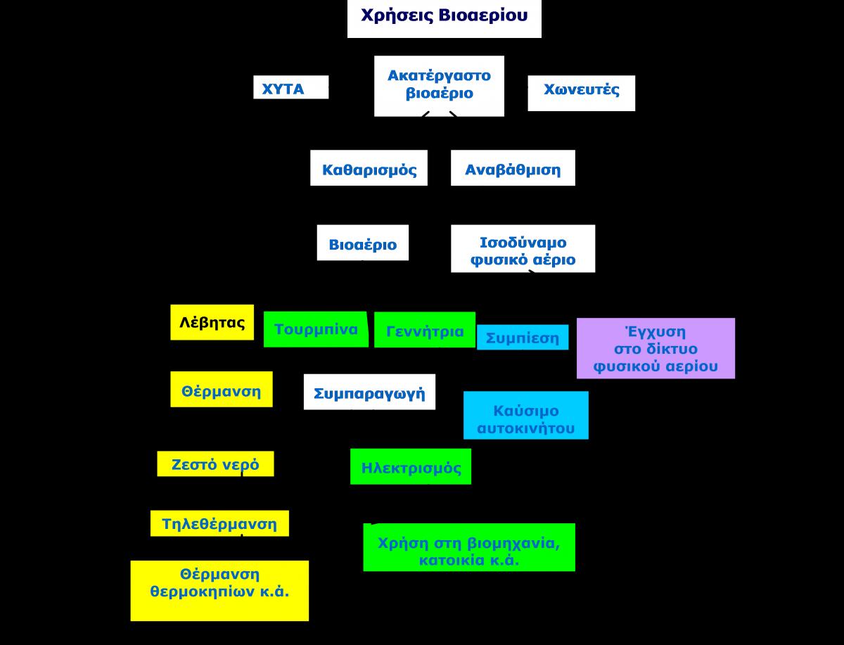 Το τελευταίο επίτευγμα της έρευνας πάνω στα υδροπονικά συστήματα
