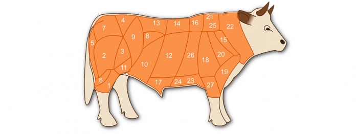 Στα 171,8 ευρώ η συνδεδεμένη ενίσχυση βόειου κρέατος