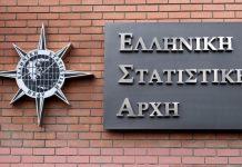 Σε αποπληθωρισμό για 42ο συνεχόμενο μήνα η ελληνική οικονομία