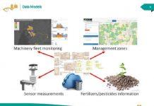 Η συμμετοχή της GAIA EΠΙΧΕΙΡΕΙΝ στο καινούργιο τριετές έργο Data Bio-Economy