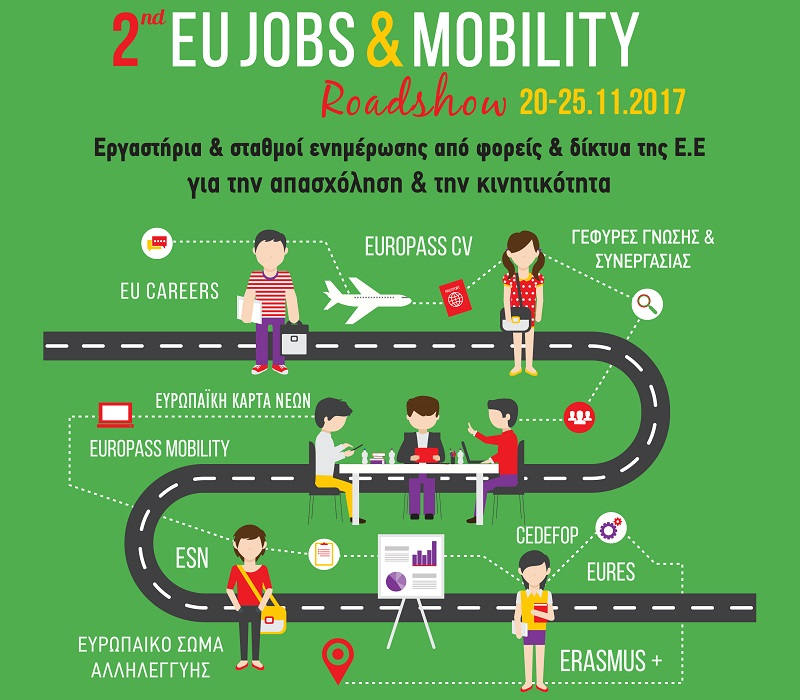 Το 2ο European Job & Mobility Roadshow στην πόλη των Σερρών