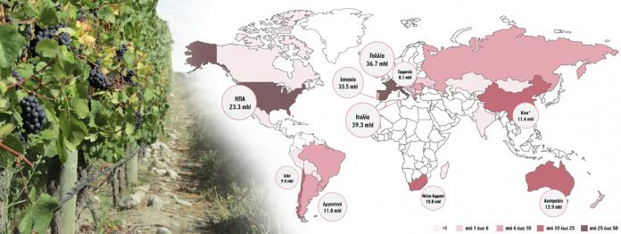 Σε χαμηλά άνω των 50 ετών η φετινή παγκόσμια παραγωγή κρασιού