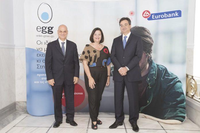 Συνεργασία Eurobank – Ryerson University για τη στήριξη της νεανικής επιχειρηματικότητας