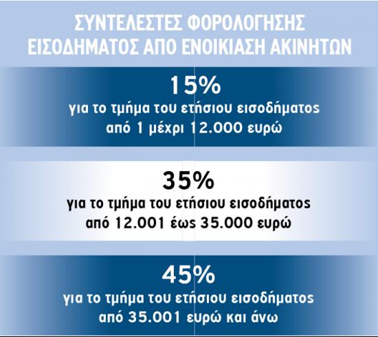 forologia-agroton-infographic