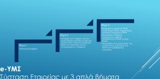 """Η υπηρεσία """"e-ΥΜΣ"""" για την εξ αποστάσεως σύσταση εταιρειών είναι γεγονός"""