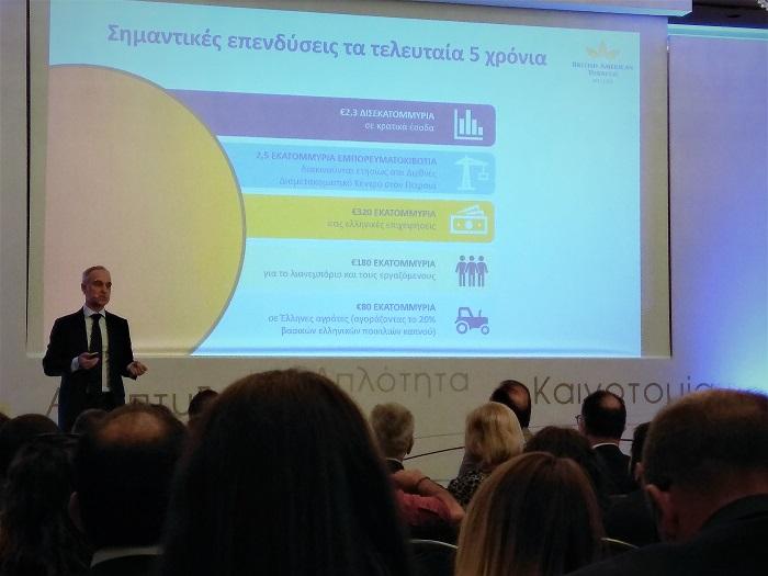 Πρεμιέρα στην Ελλάδα κάνει το νέο προϊόνgloτης ΒritishAmericanTobacco