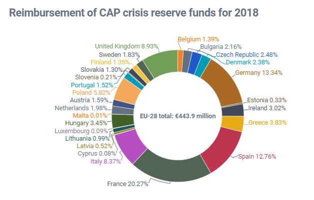 apothematiko-krisis-agrotes-infographic