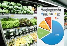 supermarket-laxanika-rafi-min