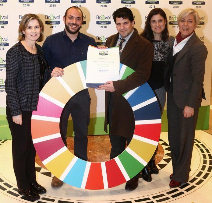 Σημαντικές διακρίσεις για την Eurobank στα Bravo Sustainability Awards 2018
