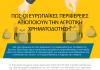 europaikes-periferies-agrotiki-xrimatodotisi