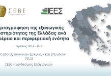 Η Περιφέρεια Στερεάς Ελλάδας «σπάει το φράγμα» των εξαγωγών