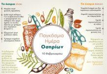 Παγκόσμια Ημέρα Οσπρίων η 10 Φεβρουαρίου