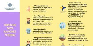 Τήρηση κανόνων υγιεινής για την προστασία από τον κορωνοϊό