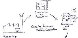 """Εγκρίθηκε η 2η φάση για το έργο """"Circular Building Cities» για την κυκλική οικονομία"""