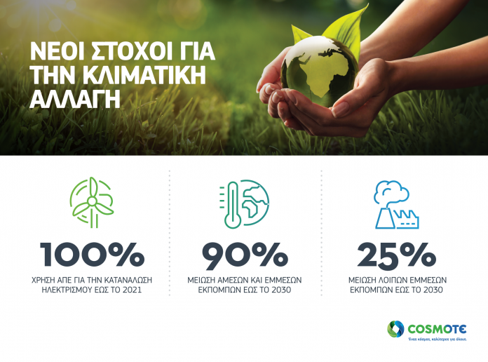 Cosmote: 100% χρήση ΑΠΕ για τις ανάγκες του Ομίλου έως το 2021