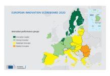 Η Ελλάδα ανάμεσα στις χώρες που έχουν βελτιώσει περισσότερο την καινοτομία τους μεταξύ 2012-2019