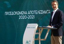 Επιδότηση αγοράς ηλεκτροκίνητου αυτοκινήτου υποσχέθηκε ο Κυρ. Μητσοτάκης (βίντεο)
