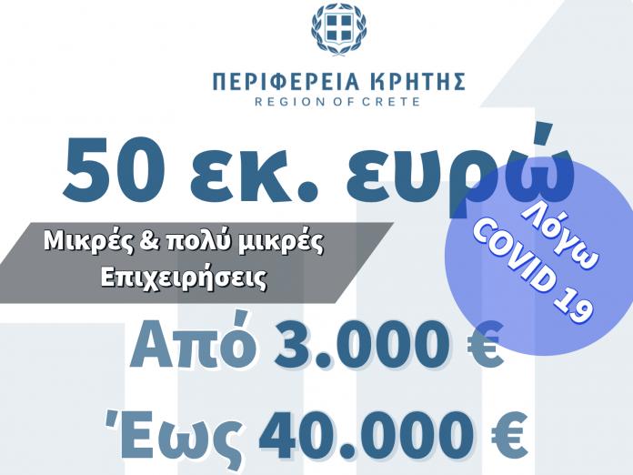 Περιφέρεια Κρήτης: 50 εκατ. ευρώ για μικρές και πολύ μικρές επιχειρήσεις που επλήγησαν από την πανδημία
