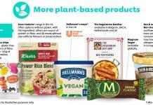 Σε πωλήσεις ύψους 1 δισ. ευρώ στα plant-based κρέατα και γαλακτοκομικά στοχεύει η Unilever